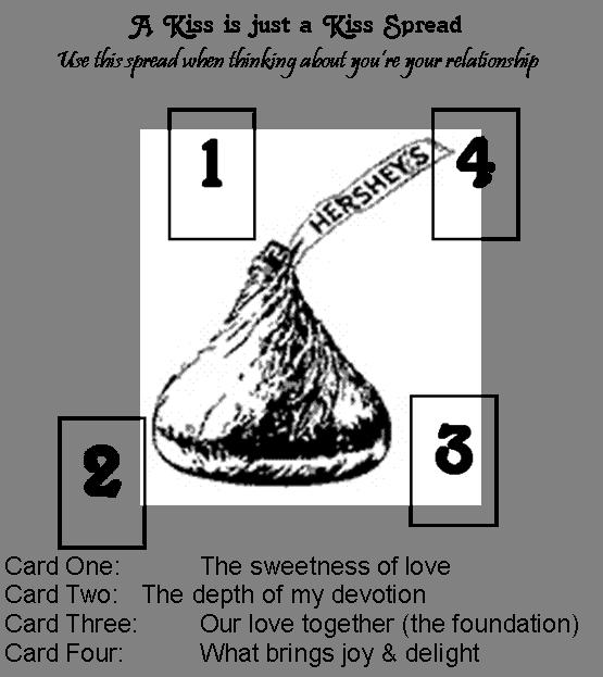 Tarot spreads | The Rowdy Goddess
