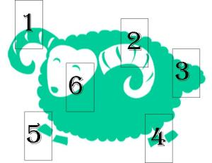 Year of the Green Sheep Tarot spread